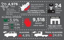 crime-statspng