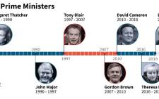 Boris Johnson has won the race to be the next British Prime Minister. Here are his predecessors dating back to 1979. Picture: AFP