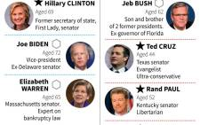 Candidates for the US presidency. Source: AFP.