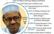 Profile of Nigerian President Mohammadu Buhari. Picture: AFP.