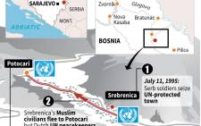 Map and description of the events that led to the 1995 Srebrenica massacre.