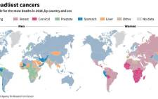 Types of cancer responsible for the most deaths by country and sex, according to the World Health Organisation. Picture: AFP