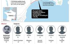 Graphic on the Nice truck attacker and suspected accomplices.