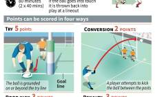 Ahead of the start of the 2019 Rugby World Cup, these are the basic rules of the game you need to know. Picture: AFP