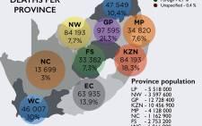 Soutrh Africa's mortality rate per province.  Picture: EWN