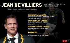 Jean de Villiers retires.  Picture: EWN