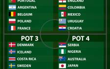 The four pots with the 32 teams thta have qualified for the Fifa World Cup 2018. Picture: EWN