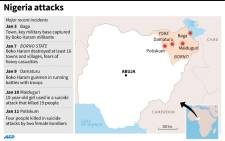GROWING CONCERN: Attacks in Nigeria since the beginning of January. GRAPHIC: AFP