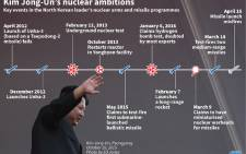 Updated timeline of nuclear and missile developments in North Korea.