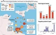 Map and chart tracking migrant deaths in the Mediterranean since 2013.