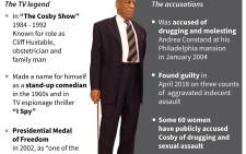 A profile of TV legend Bill Cosby, who was sentenced to imprisonment after being found guilty of sexual assault. Picture: AFP