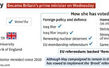 Updated profile of Theresa May, who became Britain's new prime minister on Wednesday.