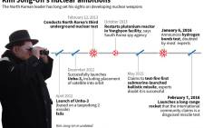 Timeline of Kim Jong-Un's nuclear and rocket tests.