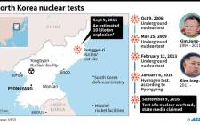 Timeline on nuclear tests conducted by North Korea.