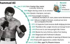 Key dates in the life of heavyweight boxer Muhammad Ali.