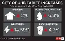 city-of-jhb-tariffsjpegjpg