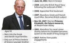 Profile of Prince Philip, husband of Britain's Queen Elizabeth II, who will this year retire from royal duties.