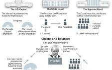 Graphic explaining the separation of powers in the United States and the different checks and balances between the legislature, the executive and the judiciary.