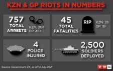 210713-riots-infographicjpg