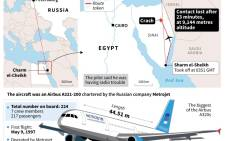 Details of the last flight of Metrojet plane that came down over Egypt Saturday, killing all those on board.