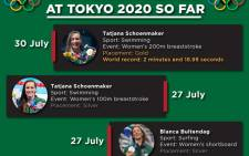 South Africa has picked up three medals at the 2020 Olympic Games in Tokyo so far. We look at the two athletes who have stood tall on the international stage. Picture: Eyewitness News