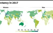 A look at life expectancy around the world in 2017. Picture: AFP