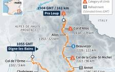 TDF 2015 route map of stage 17.