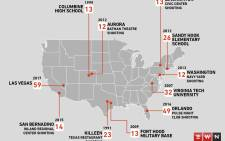 The mass shooting in Las Vegas was the deadliest in the US's modern history.  Here is a look at the USA's deadliest shootings.