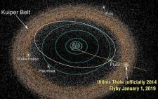 A Nasa representation of where Ultima Thule is in the Kuiper Belt. Picture: @NASA/Twitter