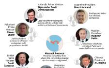 Political figures personally cited in the Panama tax evasion, or whose entourage is mentioned.