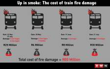 train-fires-update-30-july-copyjpg