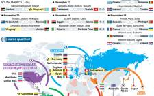 2014 World Cup infographic - November play-offs. Source: AFP