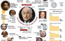 Graphic showing the key players in the Fifa scandal.
