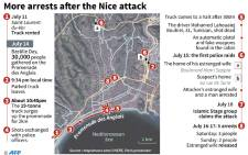 Updated timeline of the Nice attack and the state of the investigation.