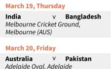 The CWC15 quarterfinals