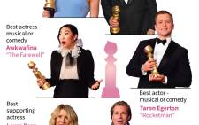 Winners in main categories for the 77th Golden Globe Awards. Picture: AFP