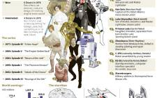 Graphic on 'Star Wars', the sci-fic saga created by George Lucas, with details of characters and starships featured in the 1977 first instalment.