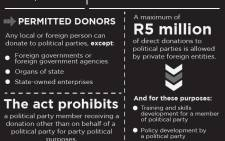 political-party-fundinggif