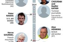 A chronology of hostages executed by jihadists. Source: AFP.