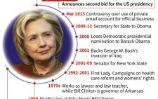 Profile of Hillary Clinton, who announced her White House candidacy on Sunday. Source: AFP.