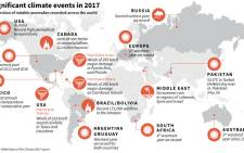 A world map showing the most significant climate events in 2017. Picture: AFP