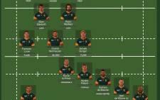 Bok team to face Samoa