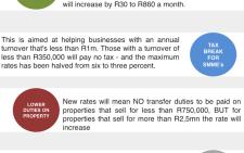 Budget 2015 The good news