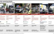 Graphic on recent deadly attacks using vehicles. A van ploughed into a crowd of Muslims near a London mosque early on Monday.