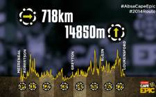 The world's biggest and richest staged mountain bike race has increased its ladies prize purse to R690,000.