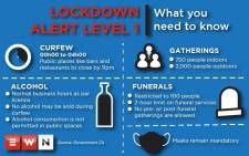 level-1-lockdownjpegjpg