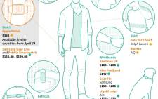 Graphic on wearable gadgets, including the Apple Watch due to be launched on 24 April. Source: AFP.