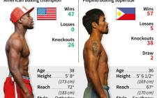 Profiles of Floyd Mayweather and Manny Pacquiao, ahead of their 2 May Las Vegas showdown.