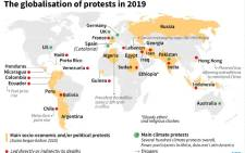 World map showing the main types of protests in 2019. Picture: AFP