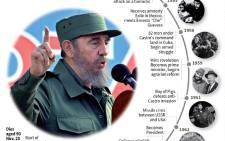 Graphic on the life of Fidel Castro, who died on Friday aged 90.